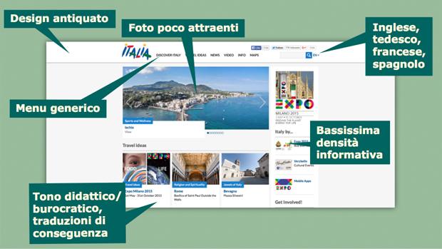 Home_Turismo_in_Italia-03