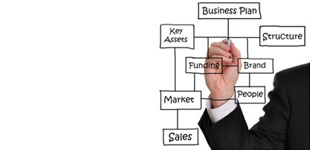 BUSINESS PLAN – Progettare un'impresa